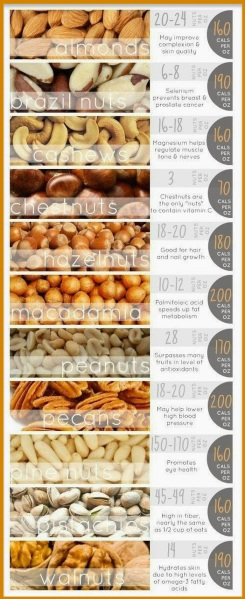 nuts-help-protect-heart-from-cardiovascular-disease-inline